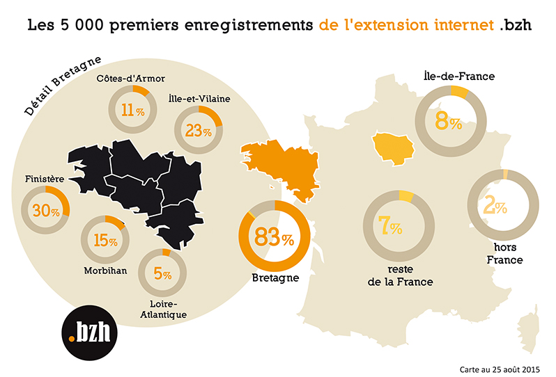 carte 5000 premiers enregistrements en .bzh