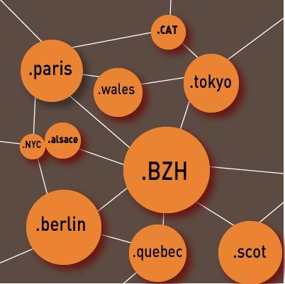 .BZH : un bonus pour votre référencement local